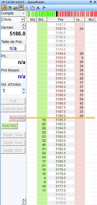 Scalping_Speedtrader